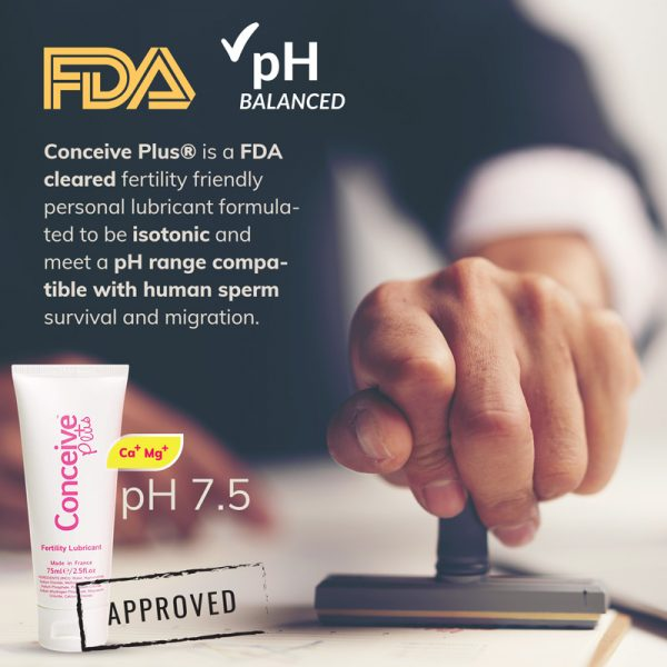FDA Approved personal fertility lubricant trying to concive by Conceive Plus