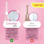 comparison fertility lube applicators